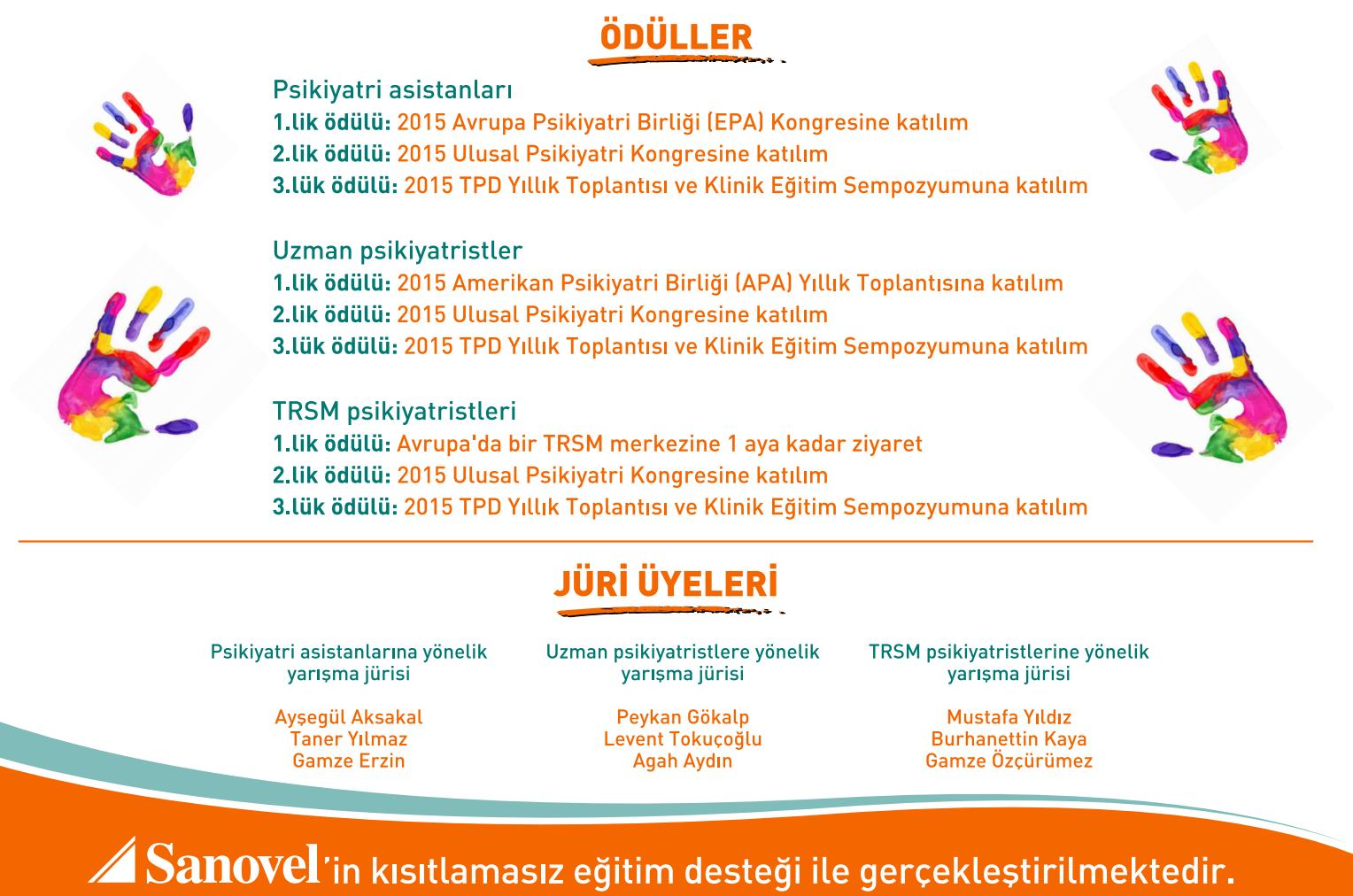 Türkiye Psikiyatri, Derneği (TPD)